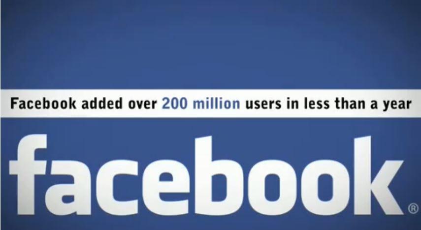 0 Facebook Ad