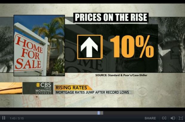 Interest rates Video