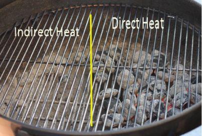 direct_heat