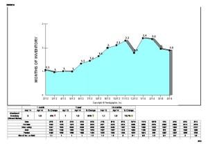 Sac Stats_Page_09