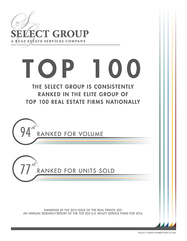 Select Pages - Vertical 7.2015-RANKING